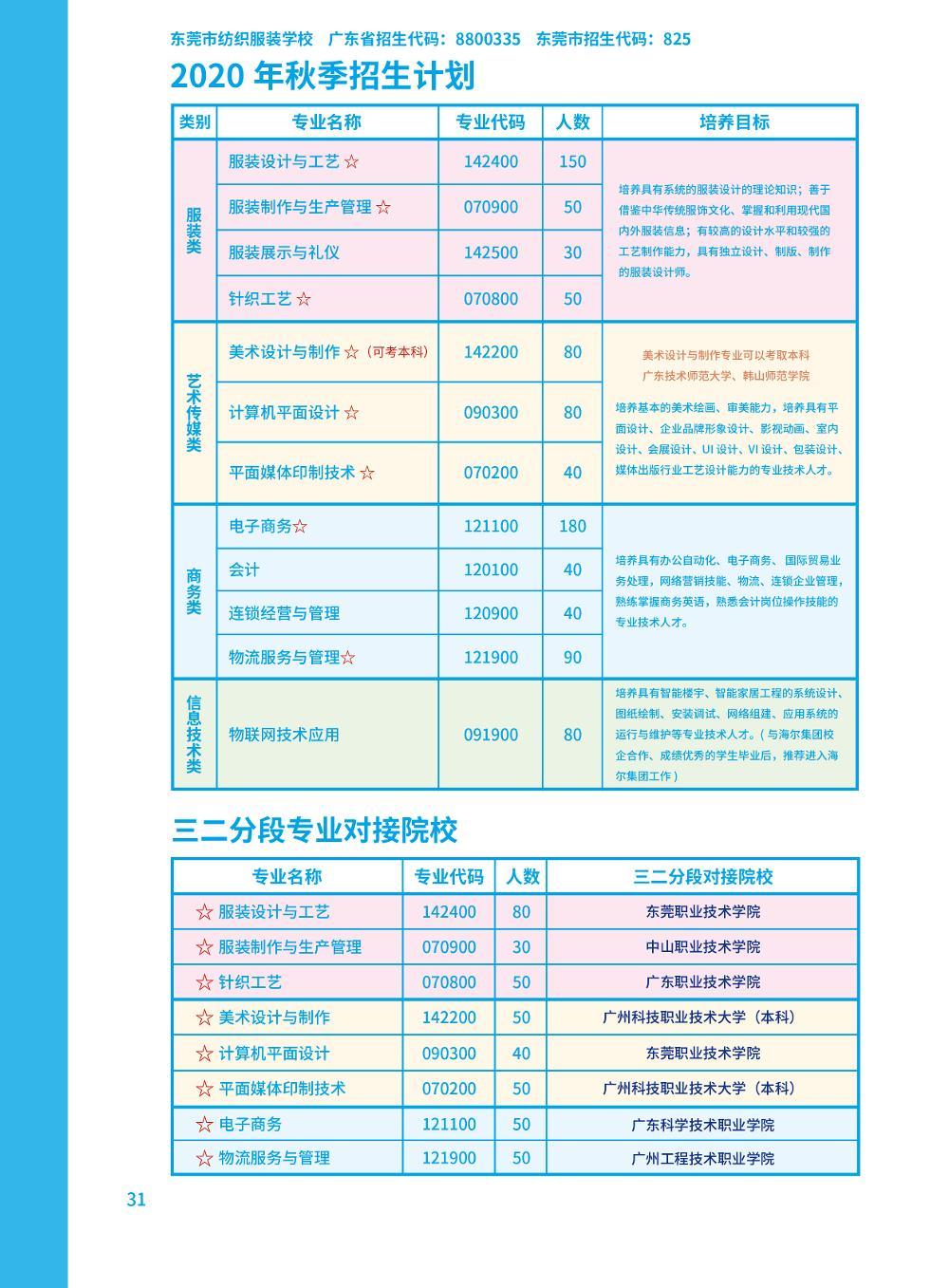 2020年东莞市纺织服装学校招生简章