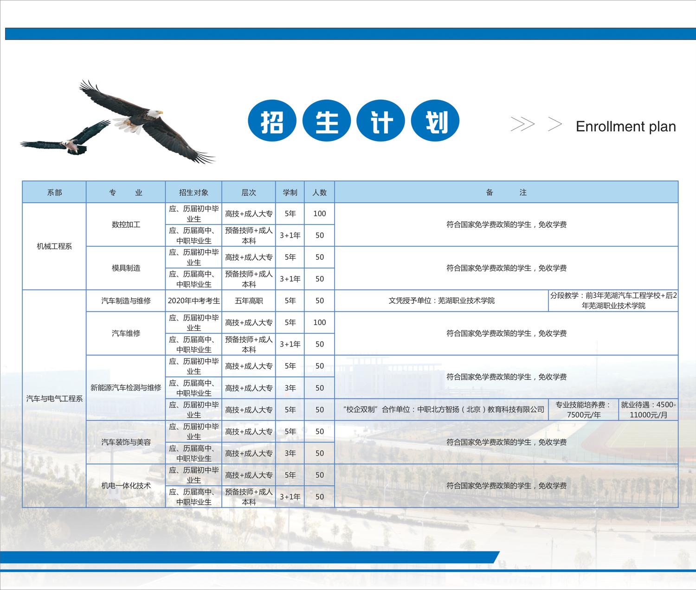 2020年安徽芜湖技师学院秋招生简章