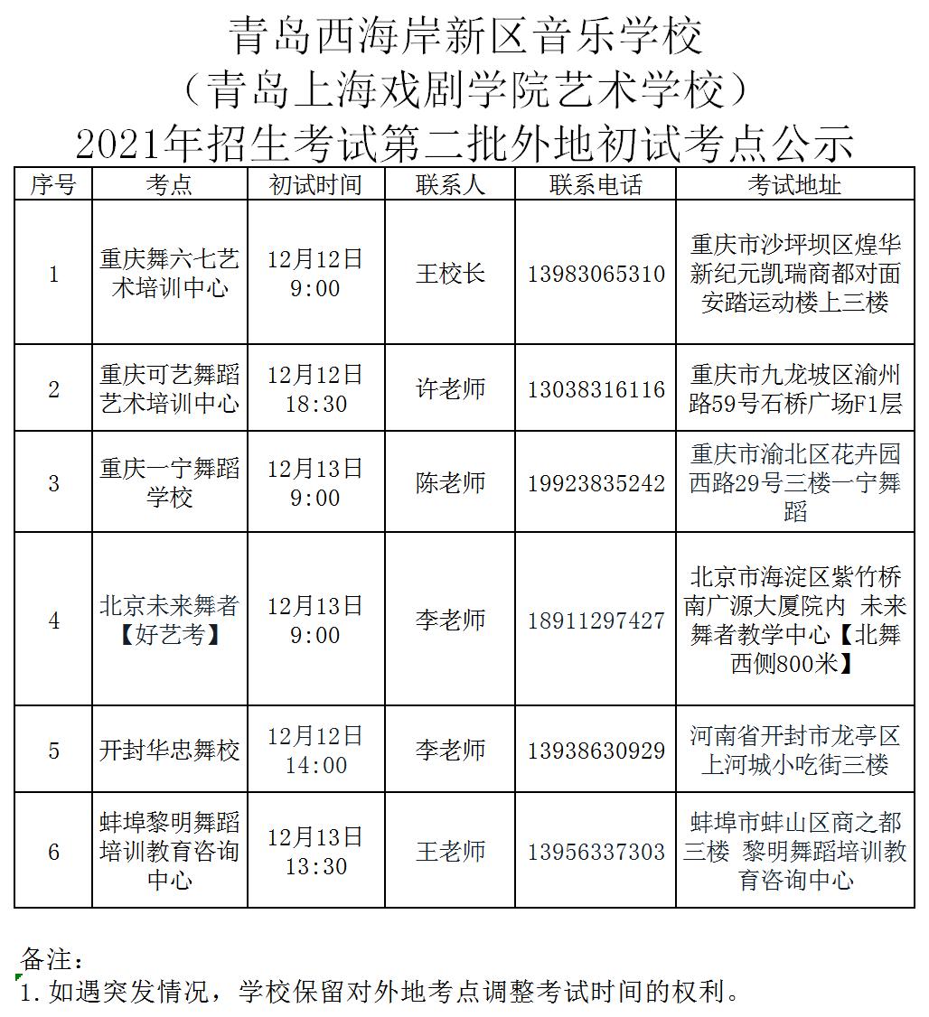 2021年青岛上海戏剧学院艺术学校招生考试第二批外地初试考点公示